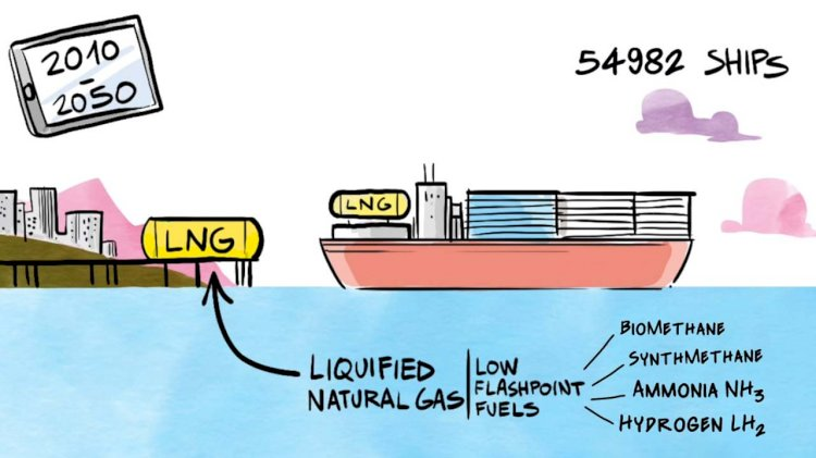 VIDEO: LNG as the first step towards deep-sea shipping GHG reduction