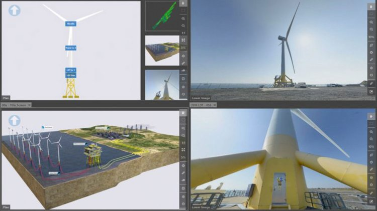 Digital twin solution to transform offshore wind management