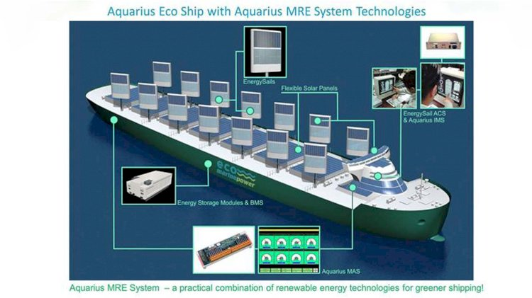EMP commences feasibility study to install Aquarius MRE on tanker