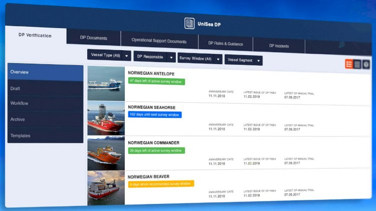 Webinar: Digitalization of DP management system