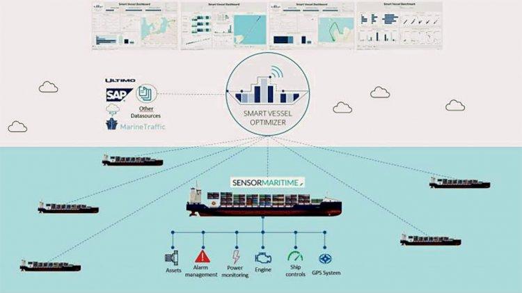 Sensor Maritime and TechBinder enter into strategic partnership