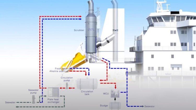 New Alfa Laval PureSOx Express offers easy access to SOx scrubber advantages