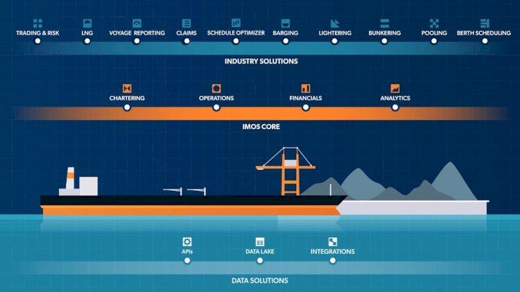 Veson Nautical releases new Schedule Optimizer Module
