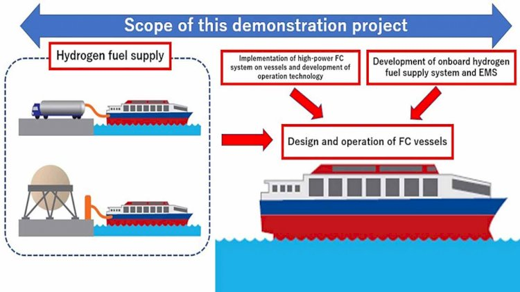 Japan's first effort to achieve zero emissions by using hydrogen to power vessels