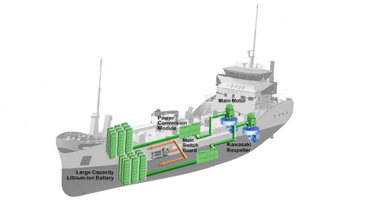 Kawasaki receives first order for coastal ship large-capacity-battery propulsion systems