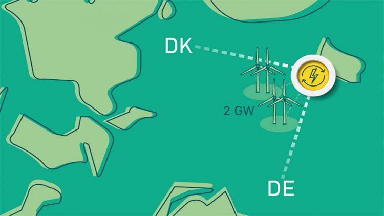 A Danish-German breakthrough for Bornholm as a future energy island