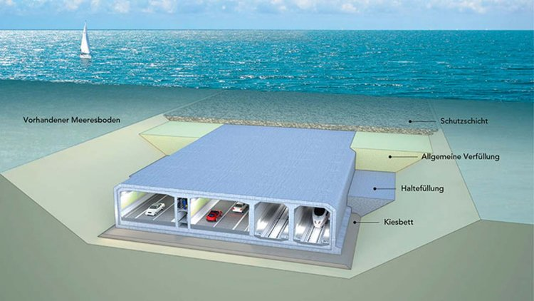 Start of construction of the Femern project, the world's longest immersed tunnel