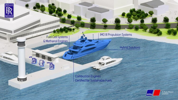 Rolls-Royce launches a range of sustainable mtu propulsion solutions for yachts