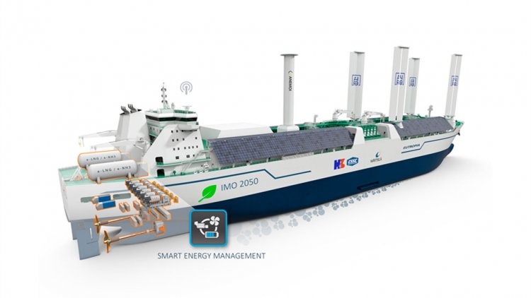 Wärtsilä to support HZS and ABS to develop a future-proof LNGC design