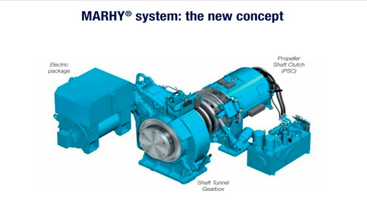 RENK wins order for maritime hybrid drive MARHY