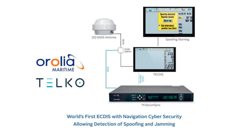 Orolia and Telko collaborate on first ECDIS with Navigational Cyber Security