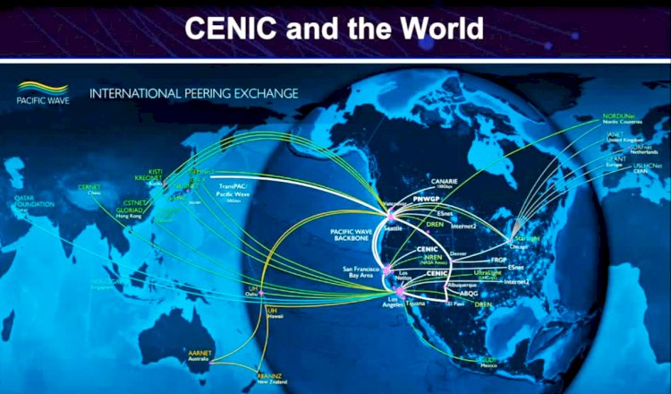 CENIC network helps to efficiently share large volumes of ocean data