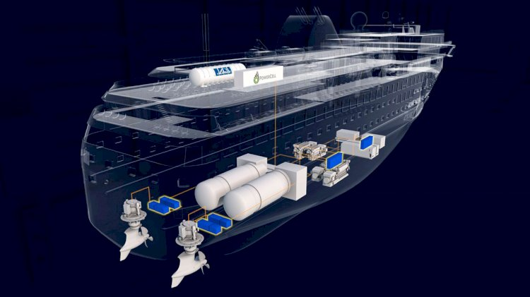 Joint group work on a hydrogen system pilot for large ships