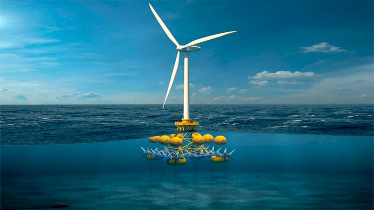 EDRF supports the development of MPS wind and wave technologies