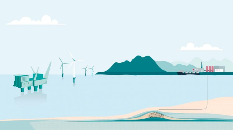 Equinor launches a new climate roadmap
